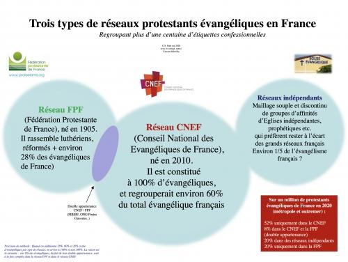 protestantisme,france,évangéliques,fpf,cnef,francophonie protestante,francophonie évangélique,france protestante