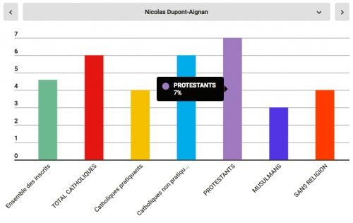 Vote protestant pour Dupont Aignan - copie.jpg