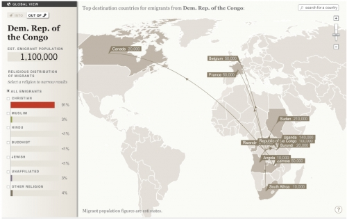 Where migrants from Congo do go.jpg