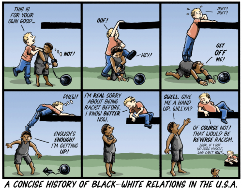 A-Concise-History-Of-Black-White-Relations-In-The-United-States.png