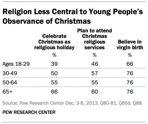 Americans and Christmas.jpg
