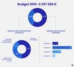budget-2019-v2.jpg